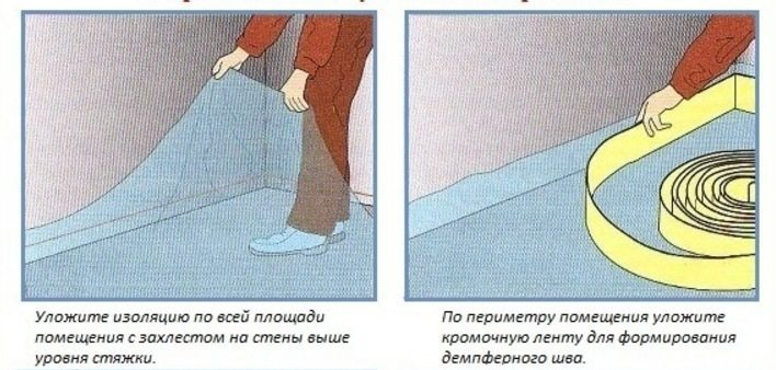 Схема подготовки деревянного пола перед укладкой плитки