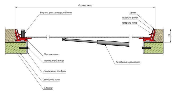 Схема люка с газовым упором