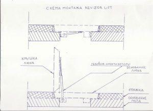 Установка напольного люка для удобного доступа в подвальное помещение