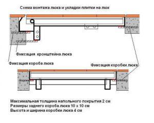 Схема установки люка и укладки плитки