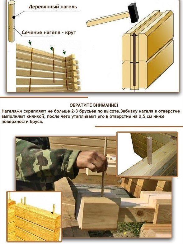 Соединение рядов бруса деревянными нагелями