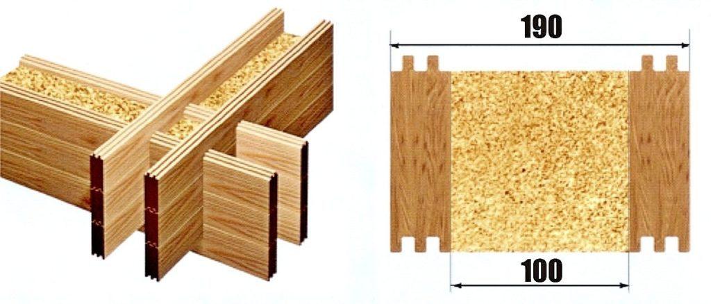 Размеры стены из двойного бруса