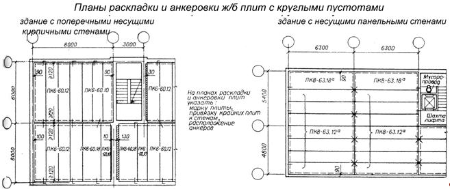 Пример проекта с анкеровкой