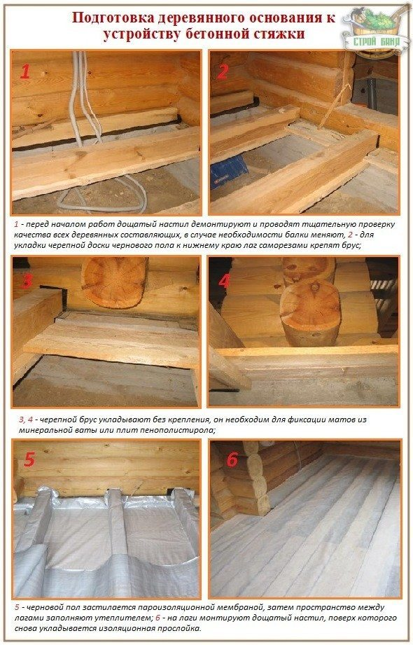 Заливка пола на деревянный пол - 1