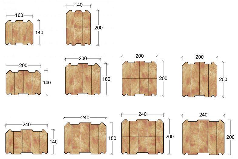 Разнообразие сечений бруса