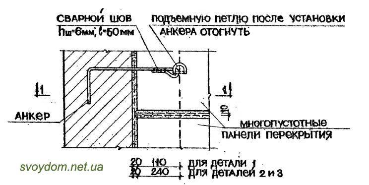 Схема анкера