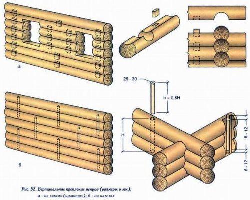 Схема расположения нагелей для скрепления венцов