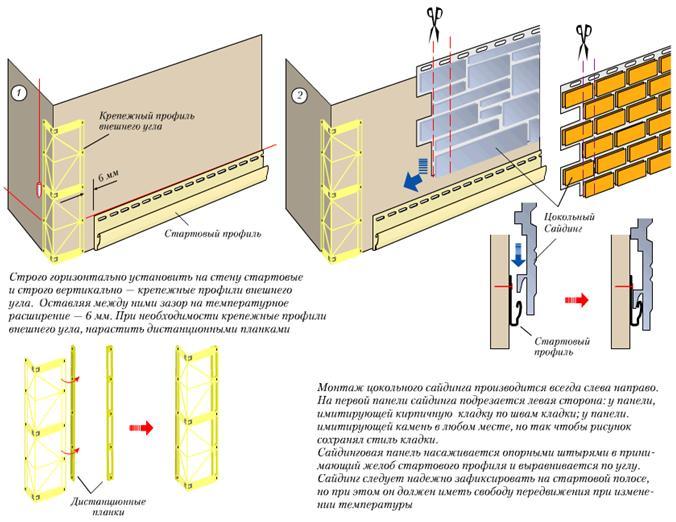 Схема крепления цокольного сайдинга