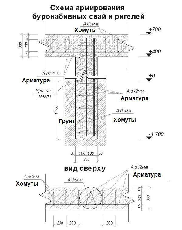 Пример армирования свайно-ростверкового фундамента