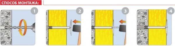 Крепление пенопласта дюбелями к стене