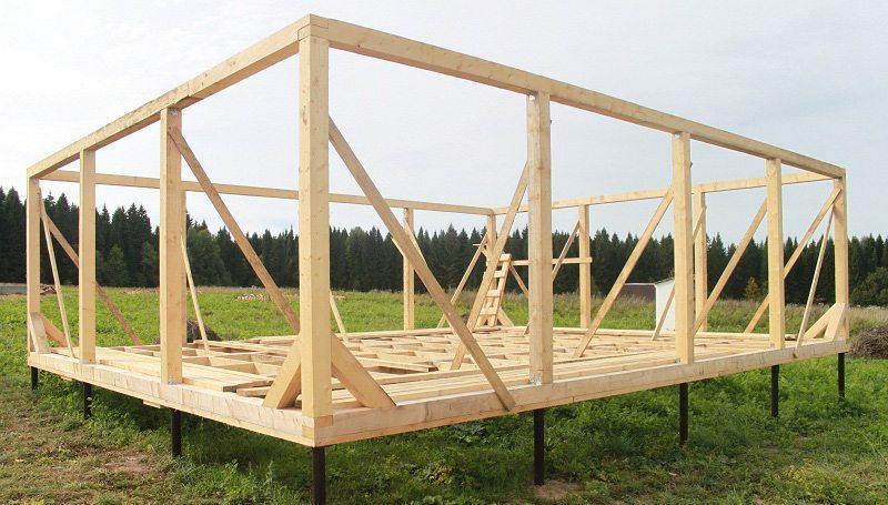 Фундамент для каркасного дома своими руками