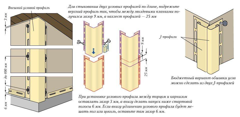 Монтаж углового профиля сайдинга