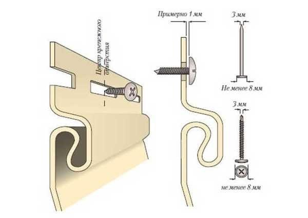 Правильный крепеж ламелей