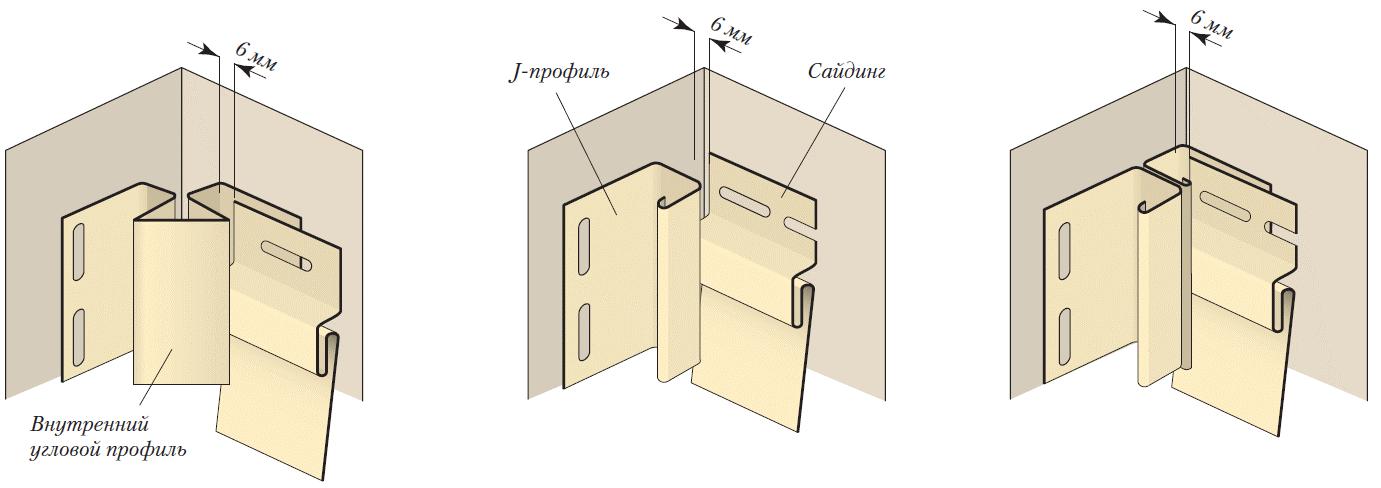 Варианты решений внутренних углов при монтаже сайдинга
