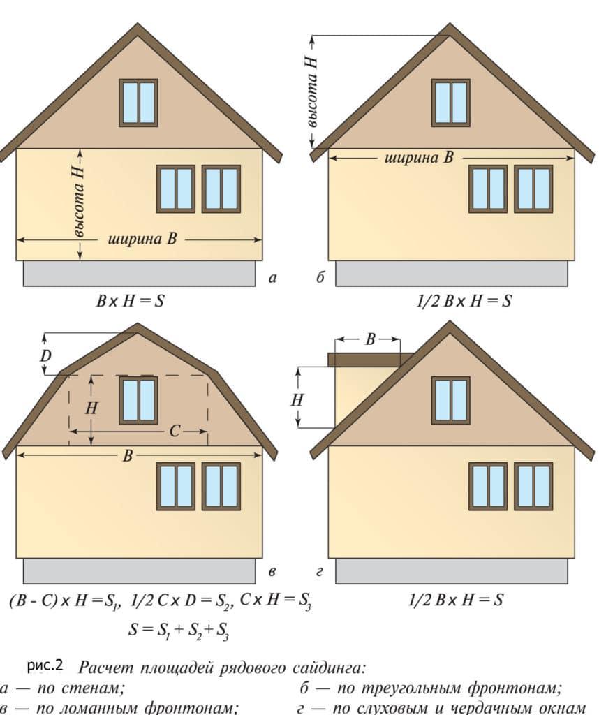 Расчет площади поверхности фасада