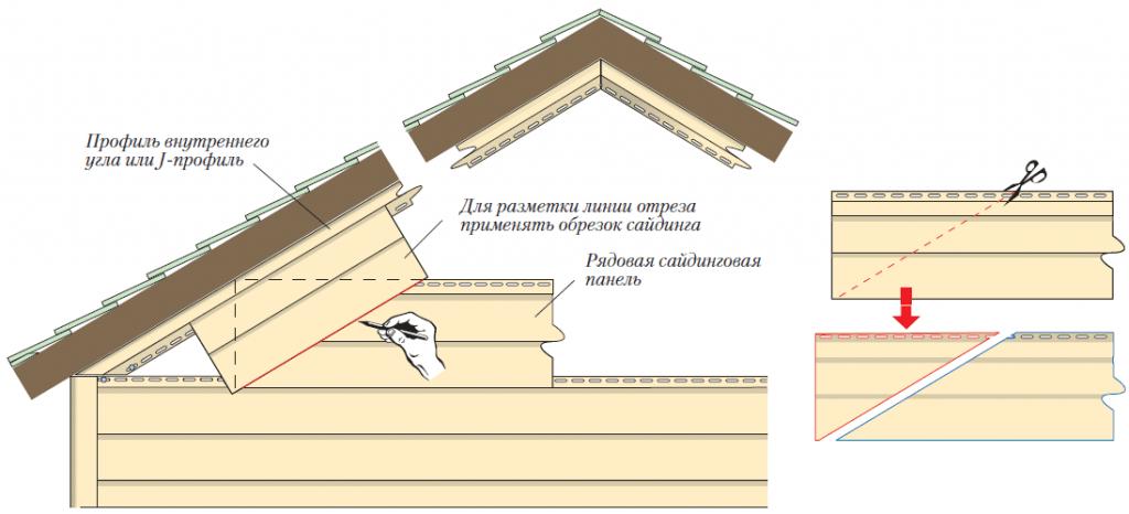 Облицовка фронтона в горизонтальном направлении