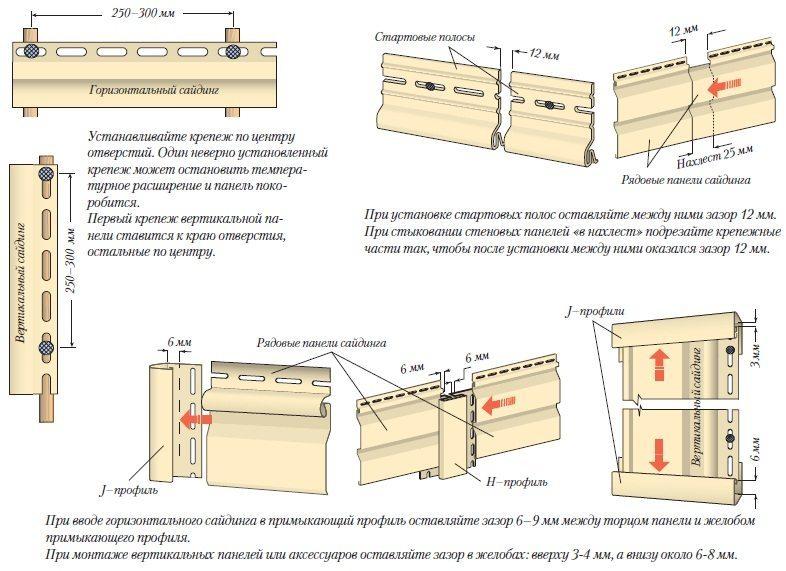 Монтаж рядовых горизонтальных панелей сайдинга