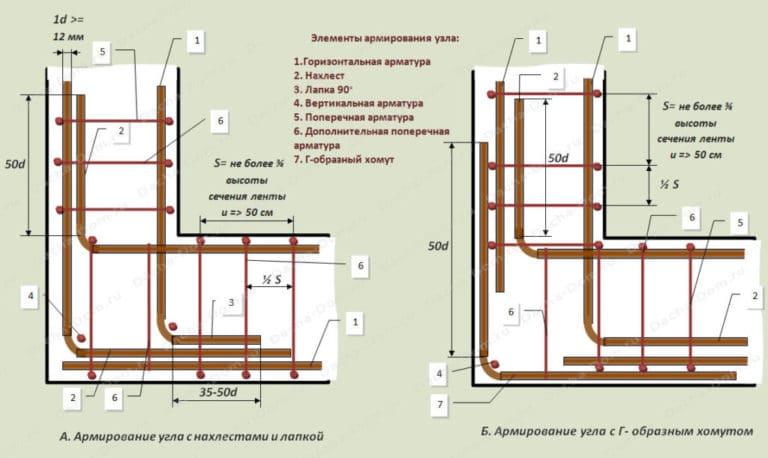 Схема армирования фундамента в автокаде