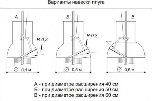Как сделать бур тисэ своими руками чертежи