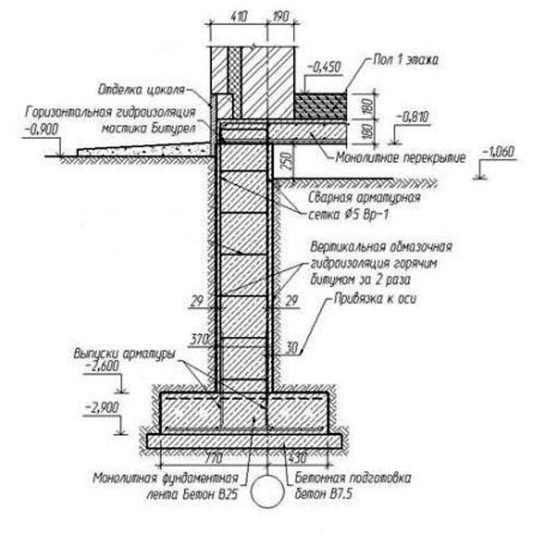 Пример рабочего чертежа ленточного монолитного фундамента с размерами