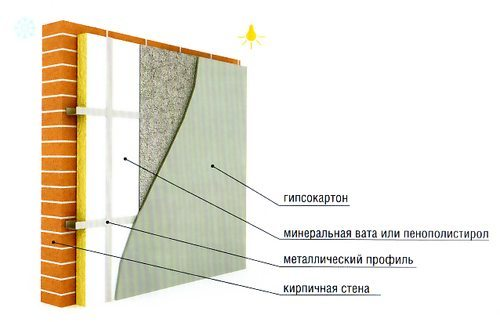 Чем утеплить стены дома изнутри