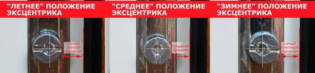 Регулировка эксцентрика окна
