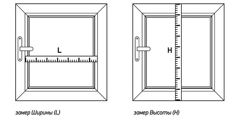Схема замера ширины и высоты