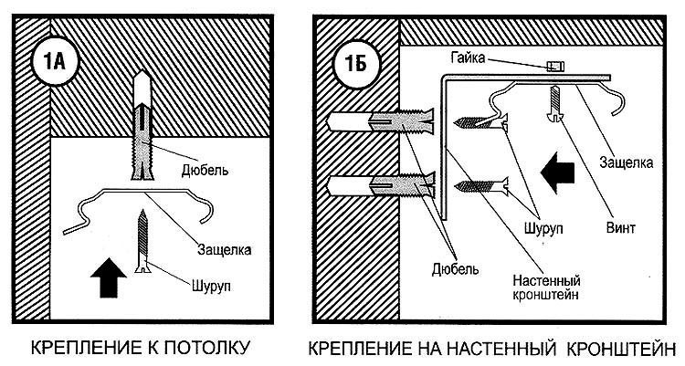 Способы крепления вертикальных жалюзи