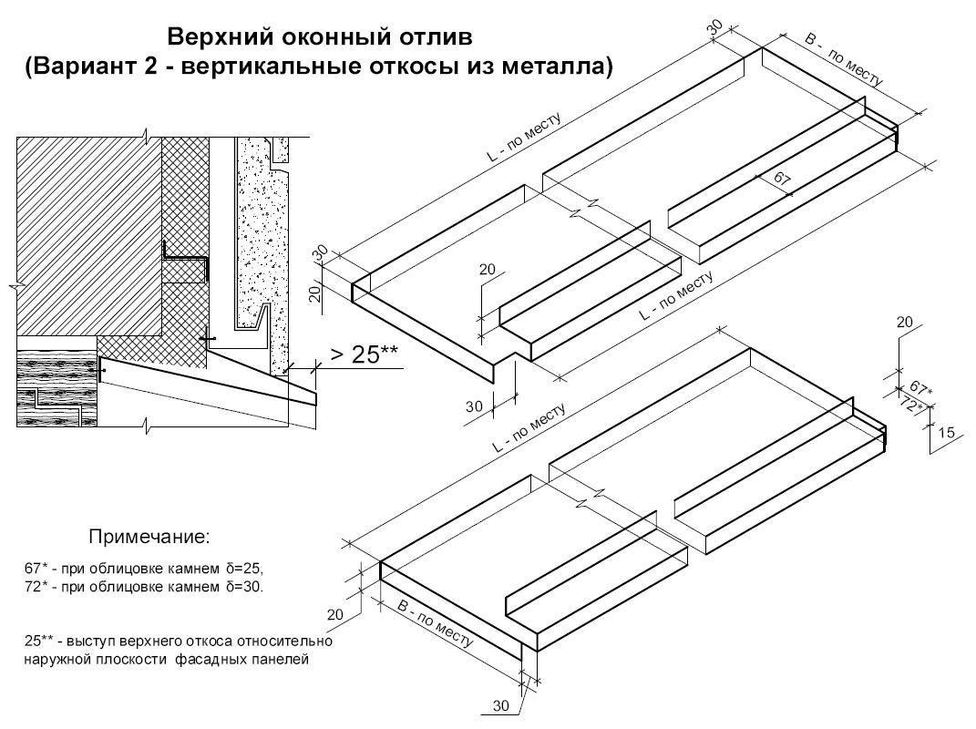Схема подрезки верхнего металлического отлива