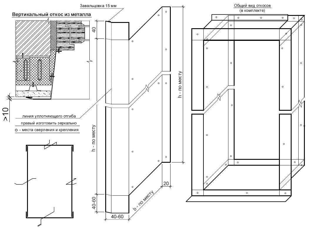 Схема подрезки металлического откоса