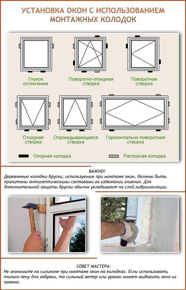 Инструкции по установке пластиковых окон