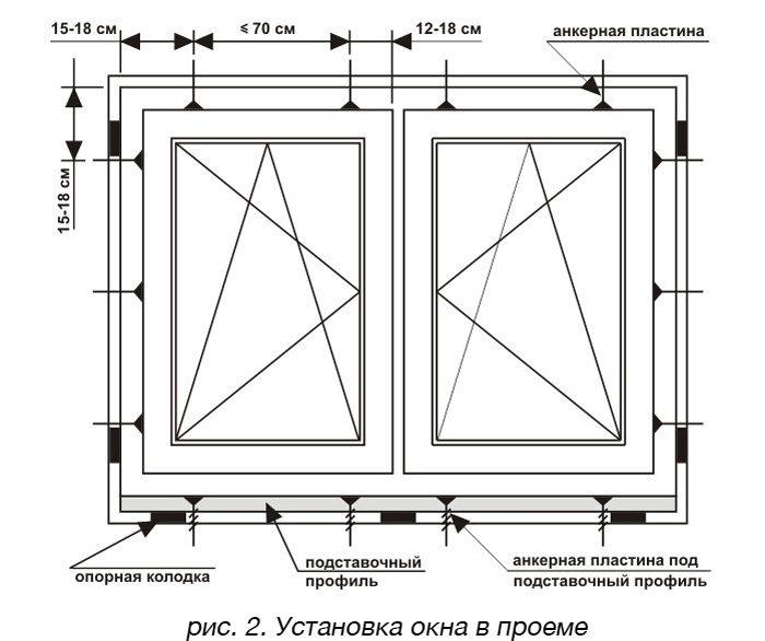Схема расположения анкерных пластин