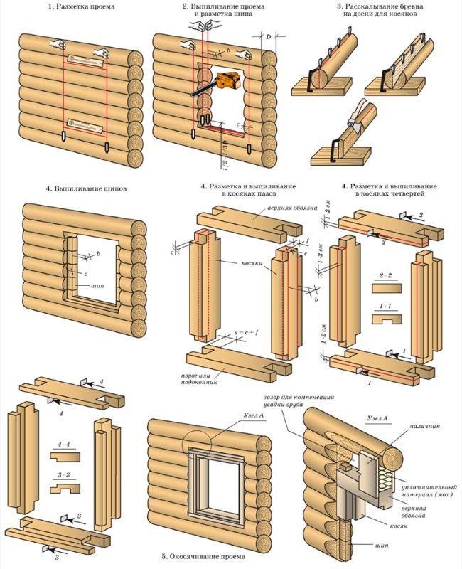 окосячка окна в деревянном доме