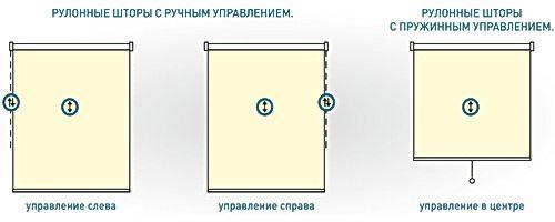 Механизм управления шторами