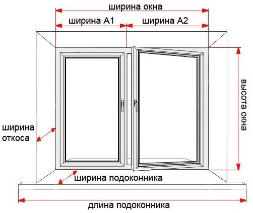 Схема установки пластиковых окон в кирпичном доме