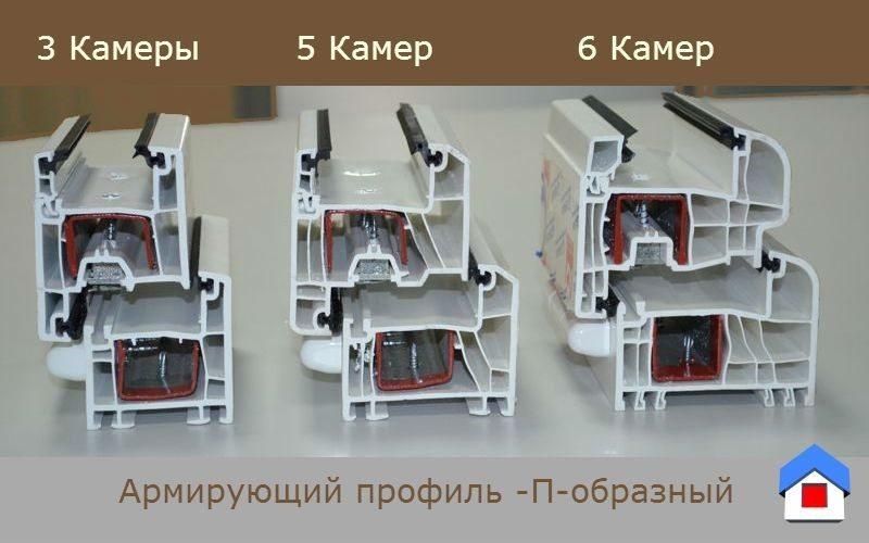 Конструкция оконной системы