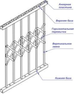 Стационарная прямая решетка