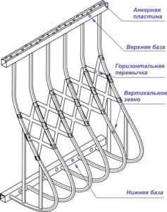 Стационарная изогнутая решетка
