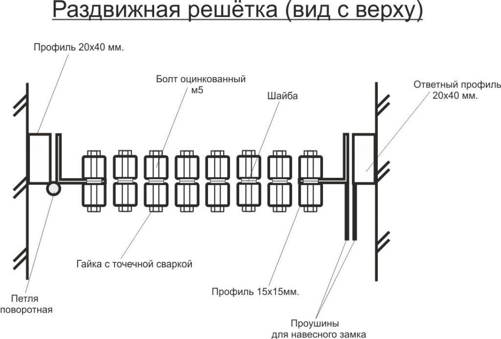 Схема раздвижной решетки
