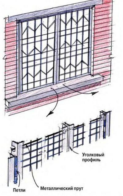 Схема монтажа решетки