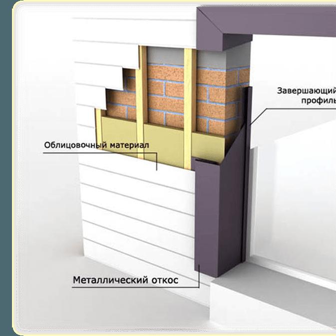 Схема установки металлического откоса