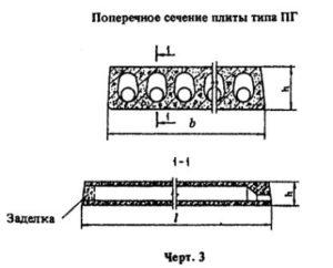 Поперечное сечение плиты типа ПГ