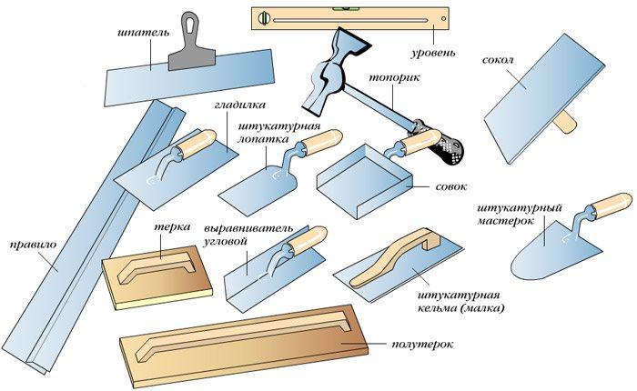 Инструменты для штукатурки своими руками