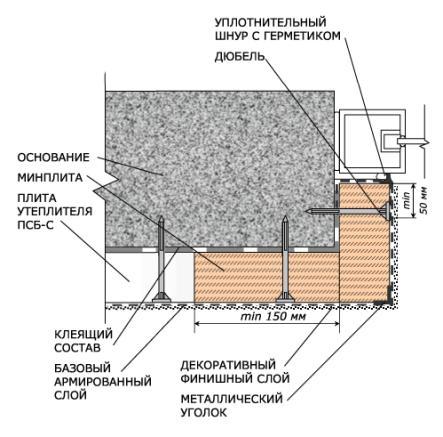 Схема утепления откоса с наружной стороны