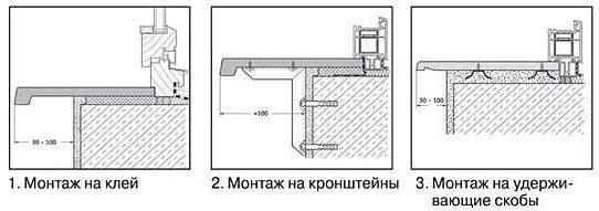 Как установить деревянный подоконник