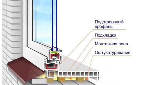 Установка подоконника окна пвх