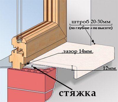 Схема монтажа подоконной доски