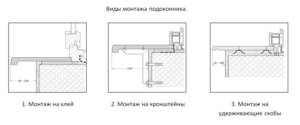 Схема установки подоконника