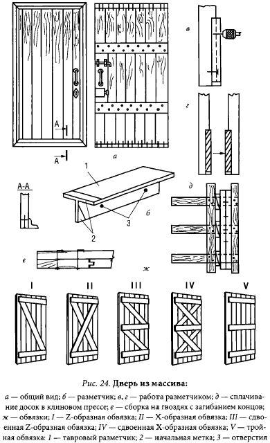 Деревянная дверь своими руками схема 67