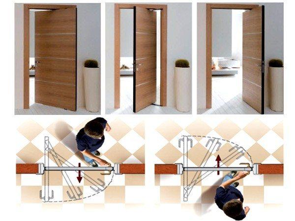 Схема работы рото двери